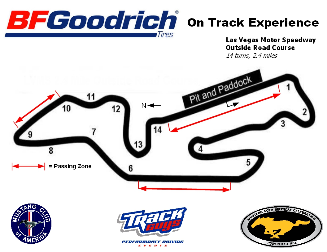 LVMS_road_course_map_BFG